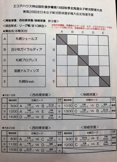 28年秋季大会 組み合わせ決定!